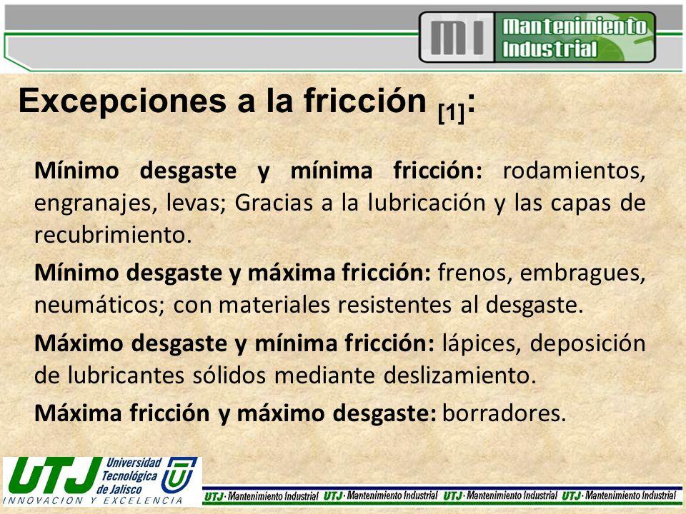 Excepciones a la fricción [1]: